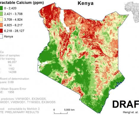 Kenya - extractable Calcium