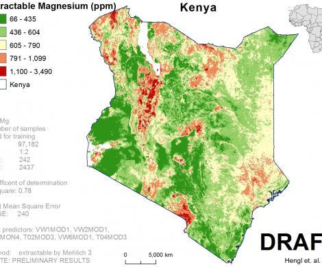 Kenya - extractable Magnesium