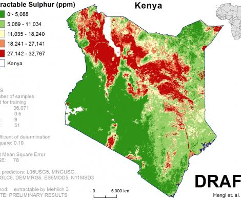 Kenya - extractable Sulphur